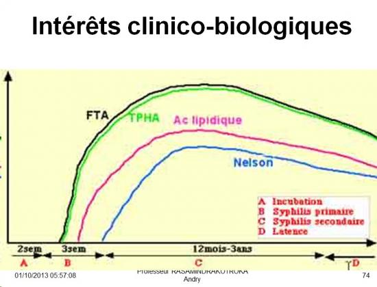 Antigènes bactériens 13