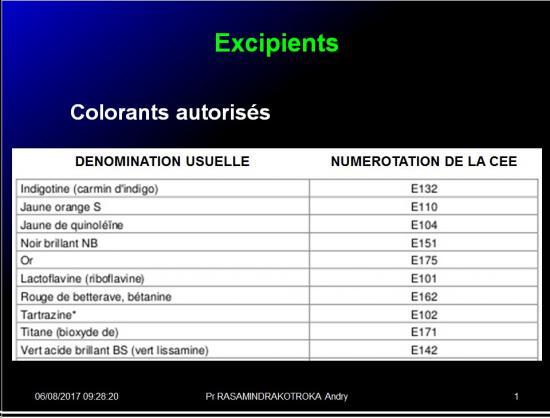 Composition et formulation galénique des médicaments 4