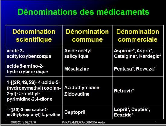 Dénominations et utilisation des médicaments 2