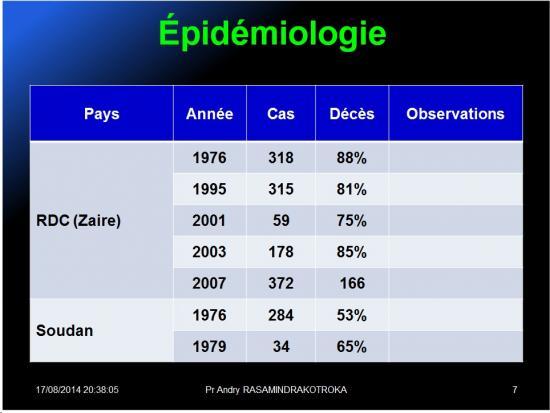 Filoviridae - virus Ebola 7