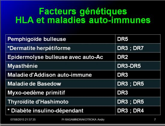 Images sélectionnées autoimmunité7