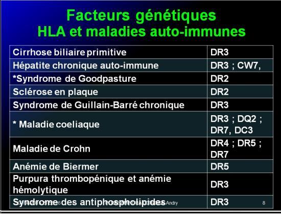 Images sélectionnées autoimmunité8