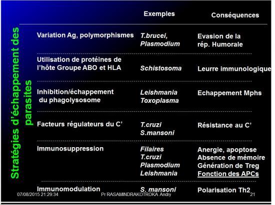 Images sélectionnées immunité antiparasitaire20