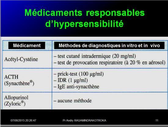 Images sélectionnées réactions d'hypersensibilité12