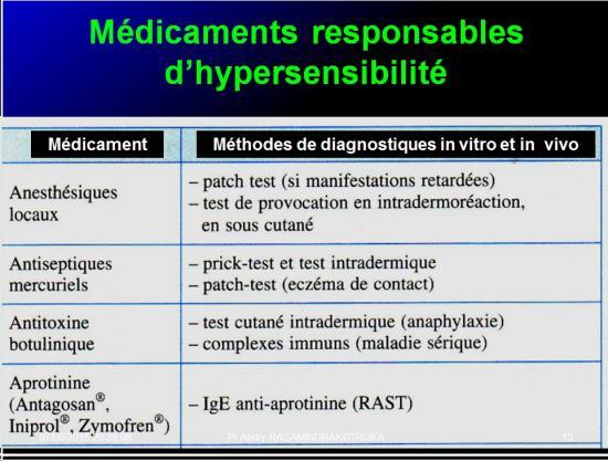 Images sélectionnées réactions d'hypersensibilité14