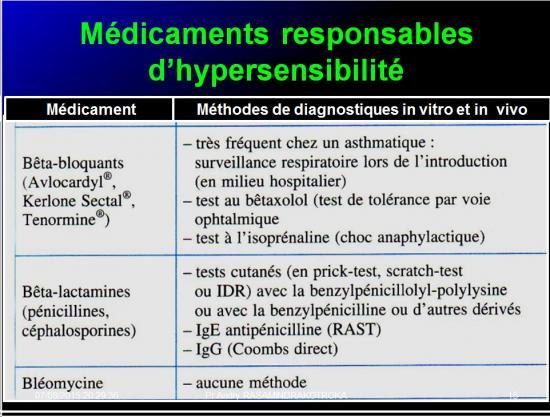 Images sélectionnées réactions d'hypersensibilité16