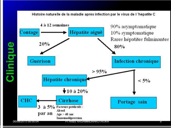 Images sélectionnées virus des hépatites16