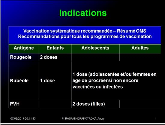 Immunomodulateurs 17