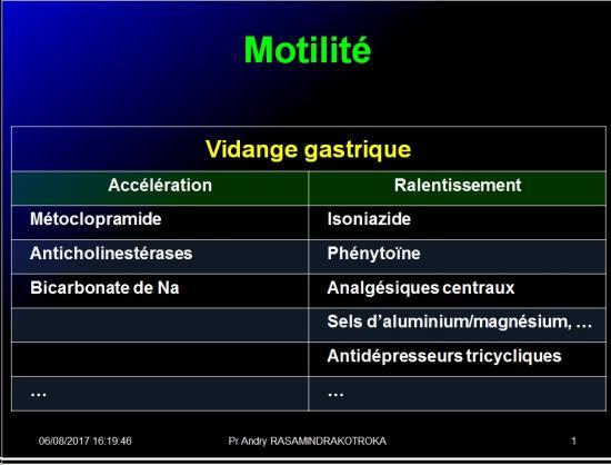 Interactions médicamenteuses 5