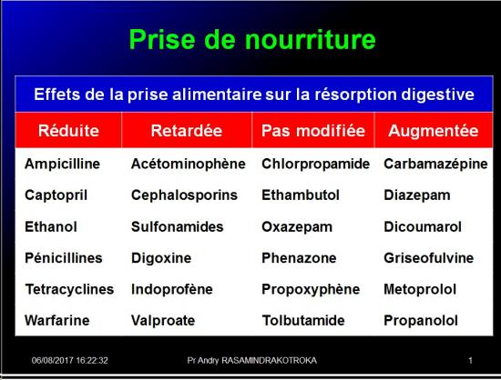 Interactions médicamenteuses 7