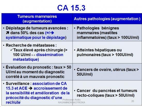 Marqueurs tumoraux 6