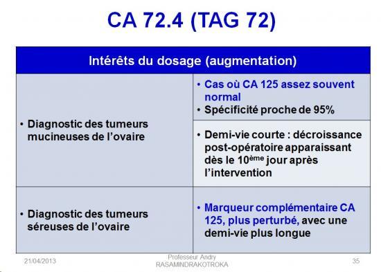Marqueurs tumoraux 8