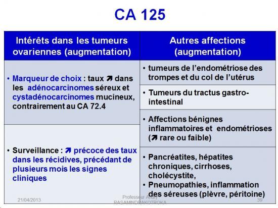 Marqueurs tumoraux 9