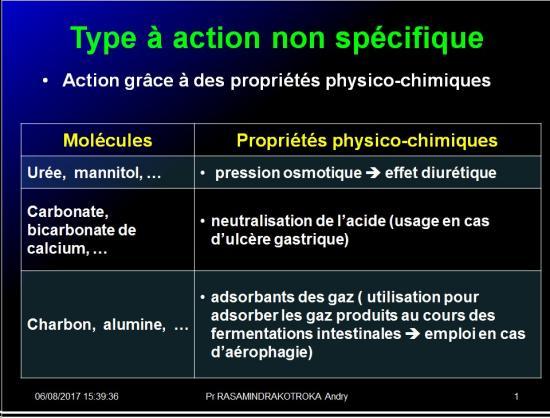 Mécanismes d'action des médicaments 13