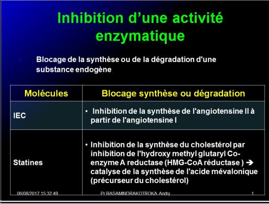 Mécanismes d'action des médicaments 5