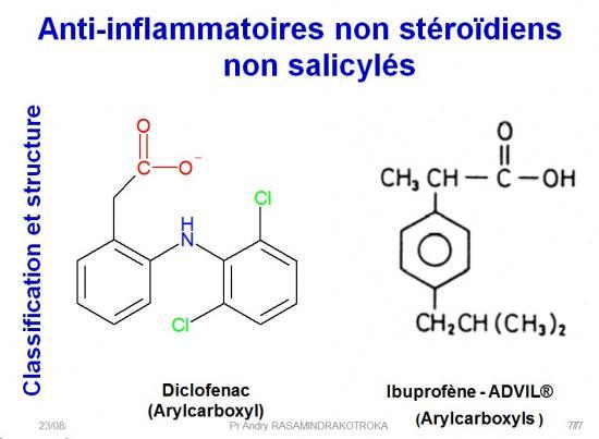 Molécules antiinflammatoires 18