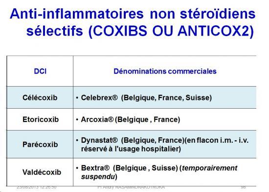 Molécules antiinflammatoires 20
