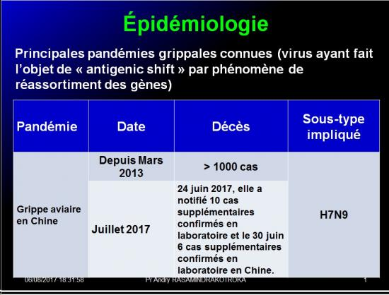 Orthomyxoviridae et infections par virus de la grippe 7