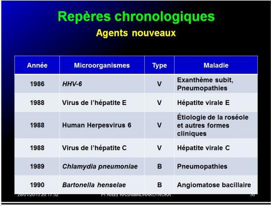 Pandémies humaines 11