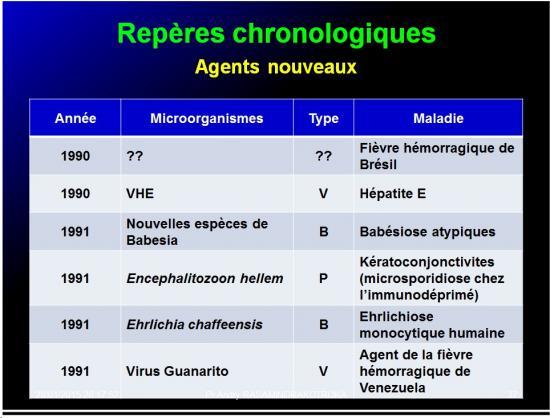 Pandémies humaines 12