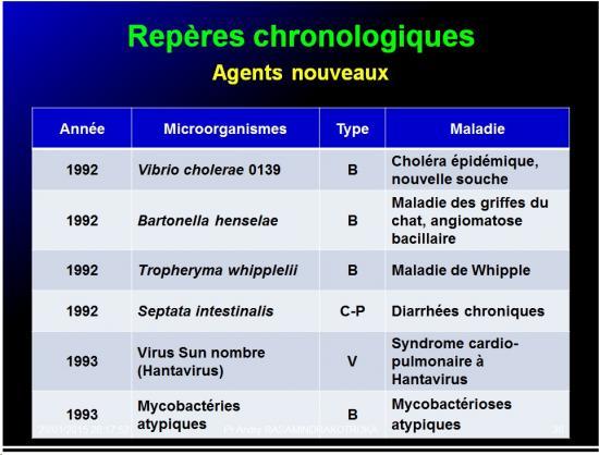 Pandémies humaines 13