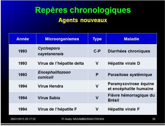 Pandémies humaines 14