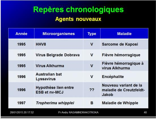 Pandémies humaines 15
