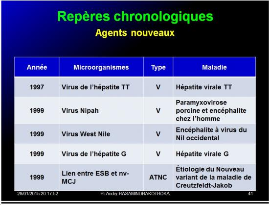 Pandémies humaines 16