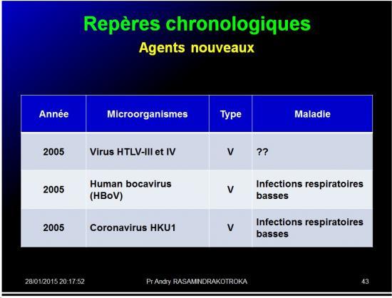 Pandémies humaines 18