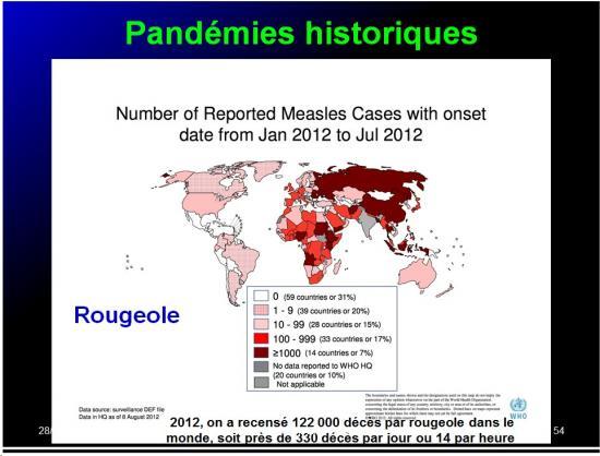 Pandémies humaines 19