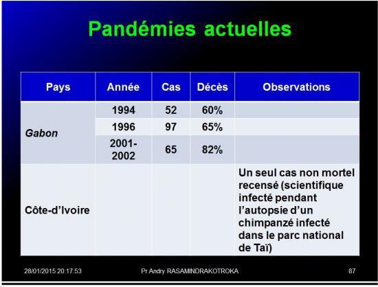 Pandémies humaines 32