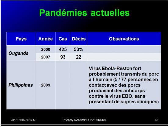 Pandémies humaines 33