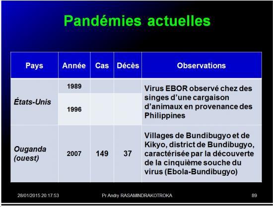 Pandémies humaines 34
