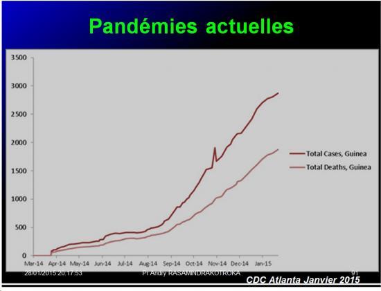 Pandémies humaines 36