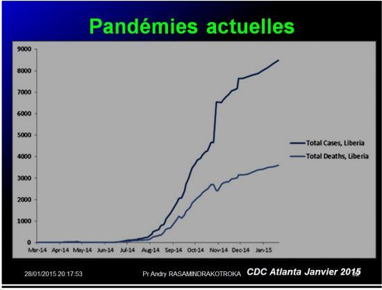 Pandémies humaines 37