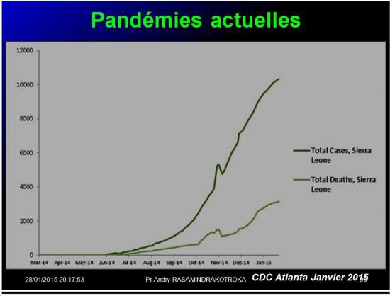 Pandémies humaines 38
