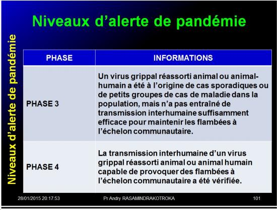 Pandémies humaines 43
