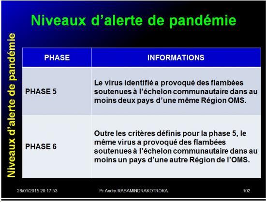 Pandémies humaines 44