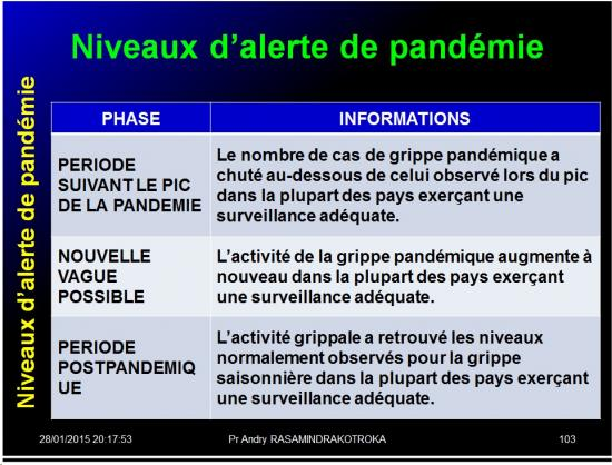 Pandémies humaines 45