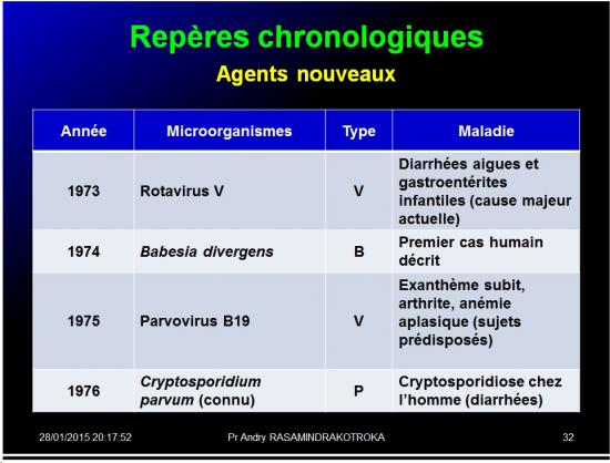 Pandémies humaines 7