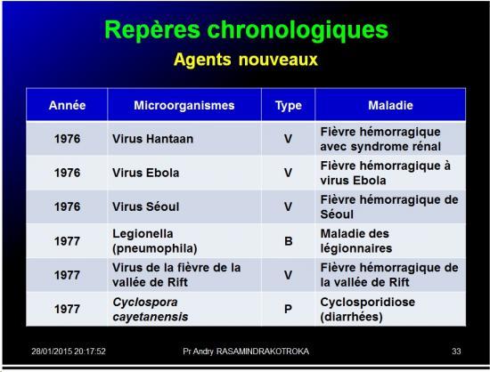 Pandémies humaines 8