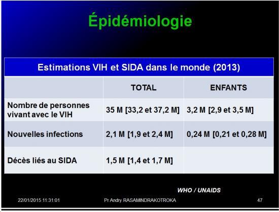 Retroviridae et infections par HTLV et VIH 16
