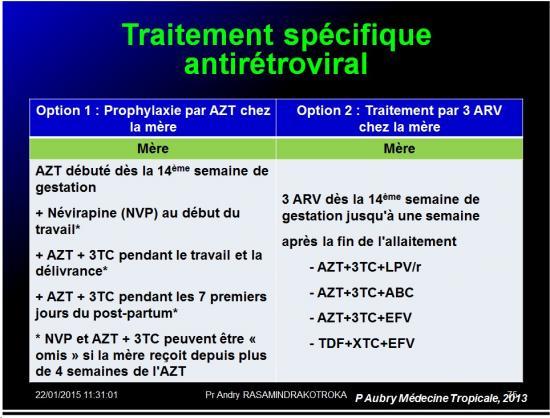 Retroviridae et infections par HTLV et VIH 29