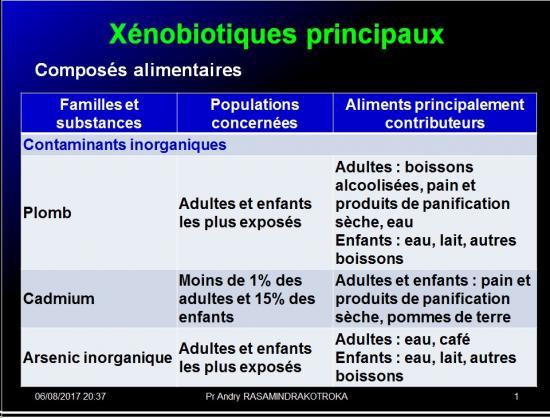 Système immunitaire et xénobiotiques 2