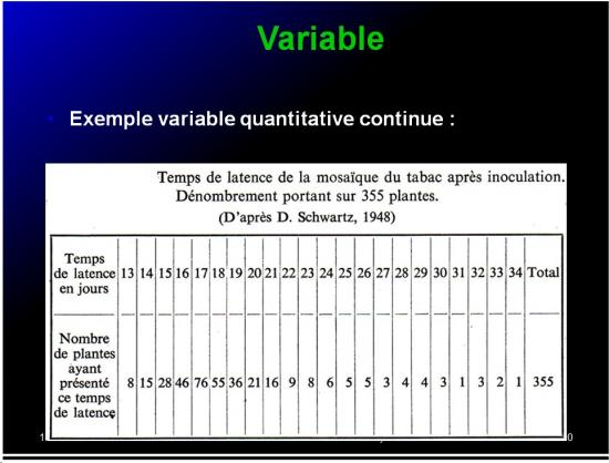 Variable - variabilité2