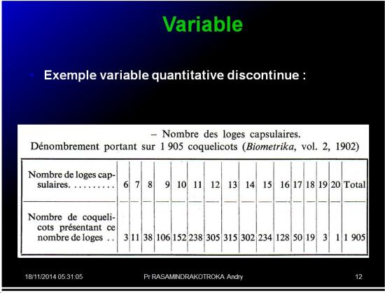 Variable - variabilité3