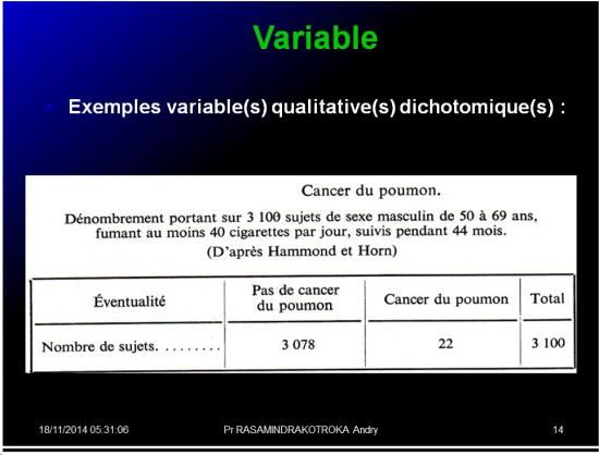 Variable - variabilité4