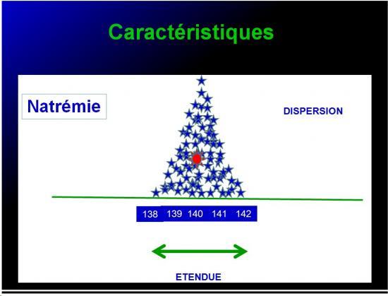 Variable - variabilité9